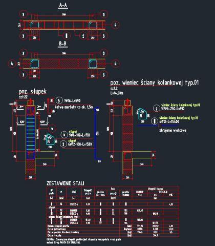 Sc Kol prototyp 003
